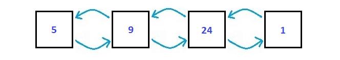 как работает list в C++